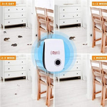 Load image into Gallery viewer, Electronic Mosquito Repellent Home Indoor Mice Insect Roach Ant Spider Flea Killer Multi-function Repellent