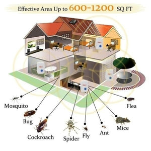 Electronic Mosquito Repellent Home Indoor Mice Insect Roach Ant Spider Flea Killer Multi-function Repellent