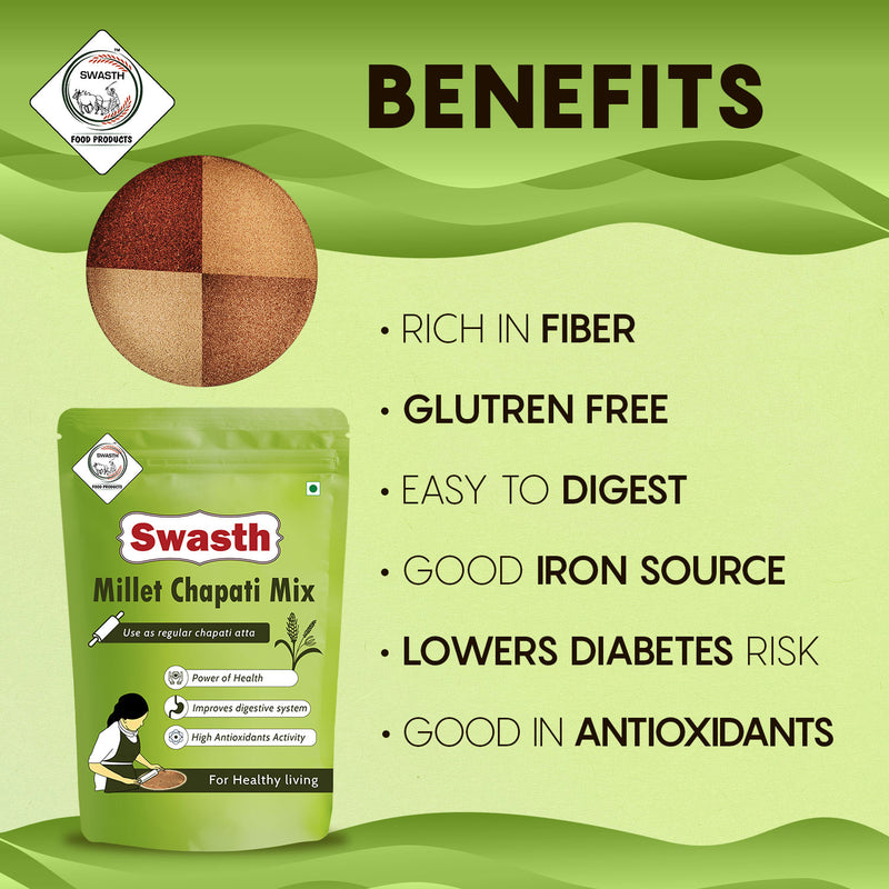 Swasth Combo Pack - Flaxseed and Millet Chapati Mix