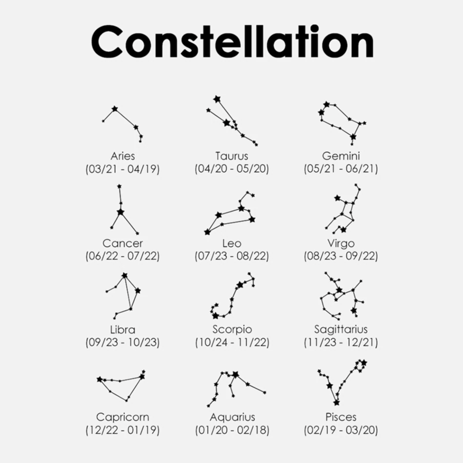 Shiloh Zodiac Constellation Bracelet