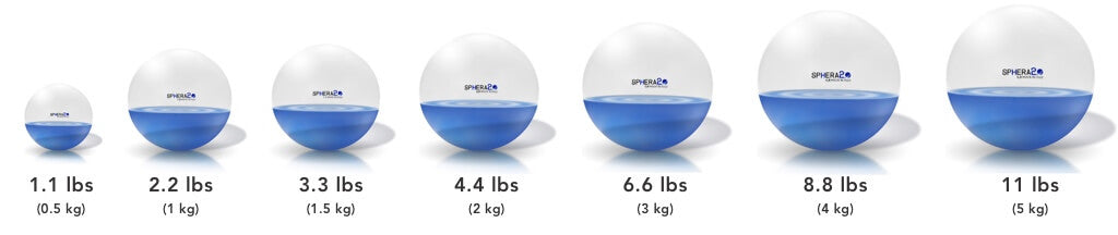 Available sizes of SPHERA2.0 Therapy Balls