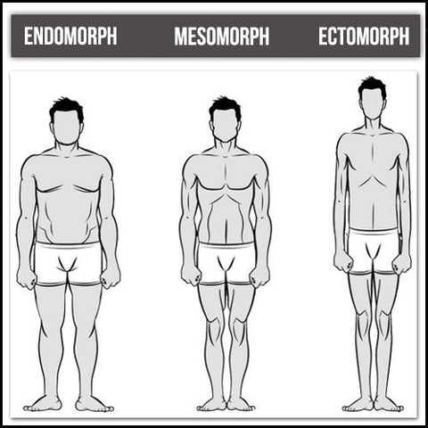 men body shape, men clothing