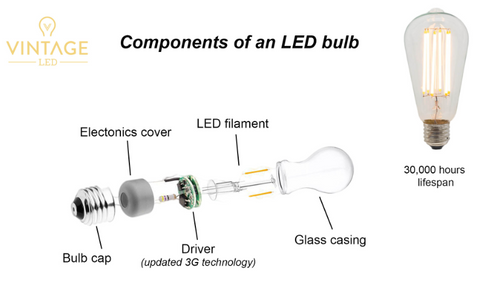 LED dimming driver technology upgraded