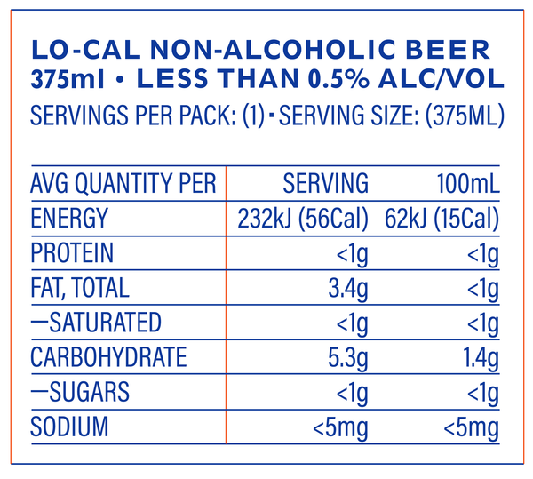 Nutritional Information for Non-Alc Beer