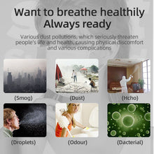 Load image into Gallery viewer, 20pcs/50pcs Non-medical Masks Disposable Masks Dust-proof Anti-virus Civilian Masks High-efficiency Anti-fog