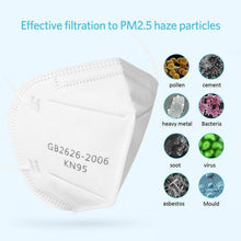 Load image into Gallery viewer, KN95 Soft Mask Coronavirus Medical Respirator KN95 N95 PM2.5 Antibacterial Virus Protection Disposable Mask