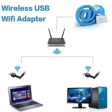 Load image into Gallery viewer, 600Mbps/900Mbps Wireless USB WiFi Adapter Dongle Network LAN Card 802.11b/g/n W/ Antenna