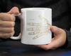 Anatomical Hand Mega Mug
