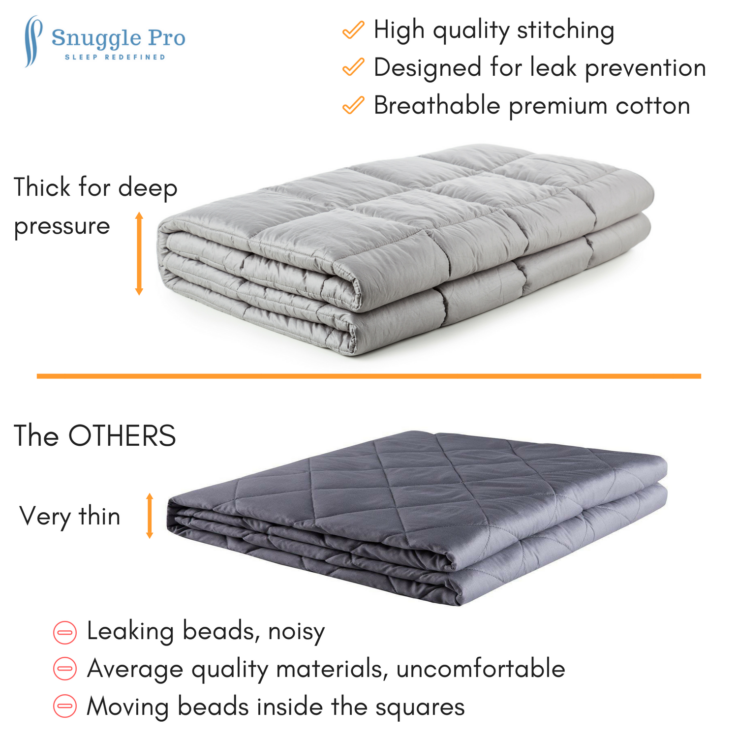 Premium Heavy Cooling Weighted Blanket For Teens, Adults & Couples