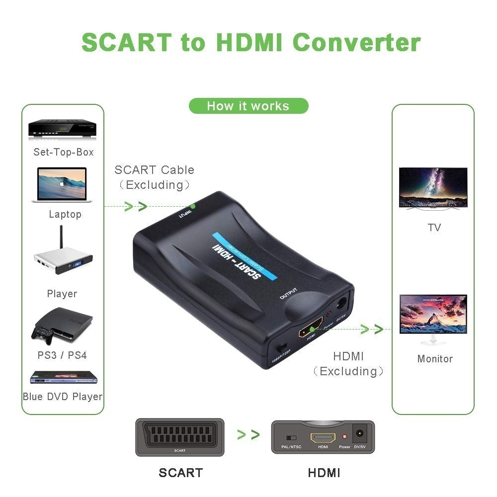 Audio SCART to HDMI Power Adapter  1080P  for DVD SKY  Composite  Video Converter