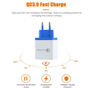 Quick Charge 3.0 USB Charger For IPhone X XR XS Samsung S9 S10 Fast Charging 4 Ports USB Wall Phone Charger EU US Adapter