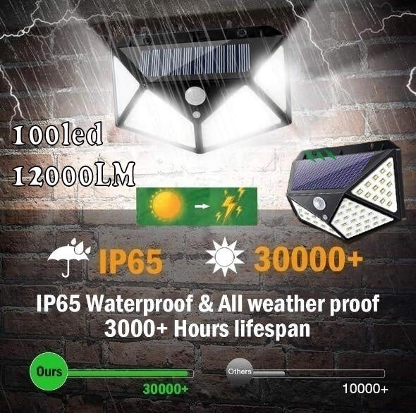 100LED solar waterproof motion sensor security outdoor light,wall light,270 degrees wide angle of 3 modes, suitable for garden, courtyard, deck garage, fence, landscape