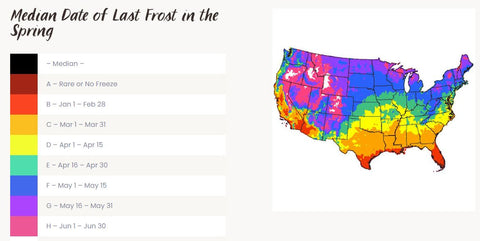 Last Frost Date Chart listed by State for Gaden Planting