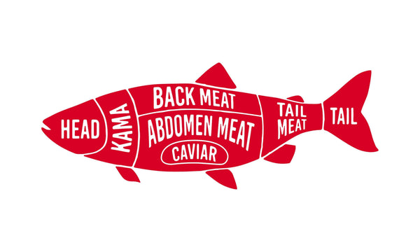 Fish & Seafood - Mrs. Garcia's Meats | Buy Meats Online | Trusted for Over 25 Years