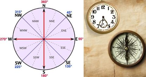 compass and clock collage image