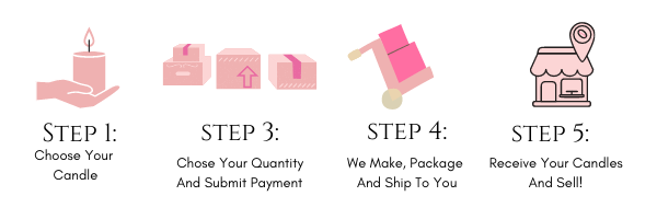 Her Love Collections LLC Wholesale Ordering Steps