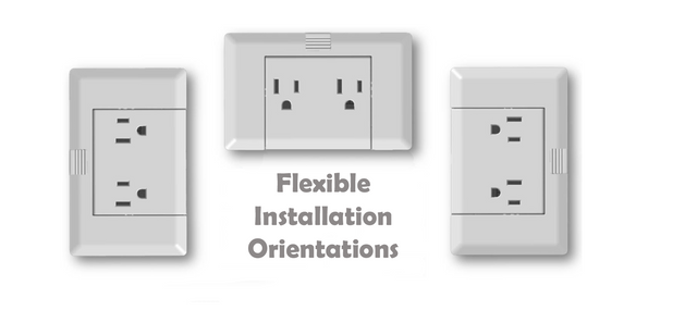 theOUTlet flexible installation orientations. outlet upgrade with or without usb