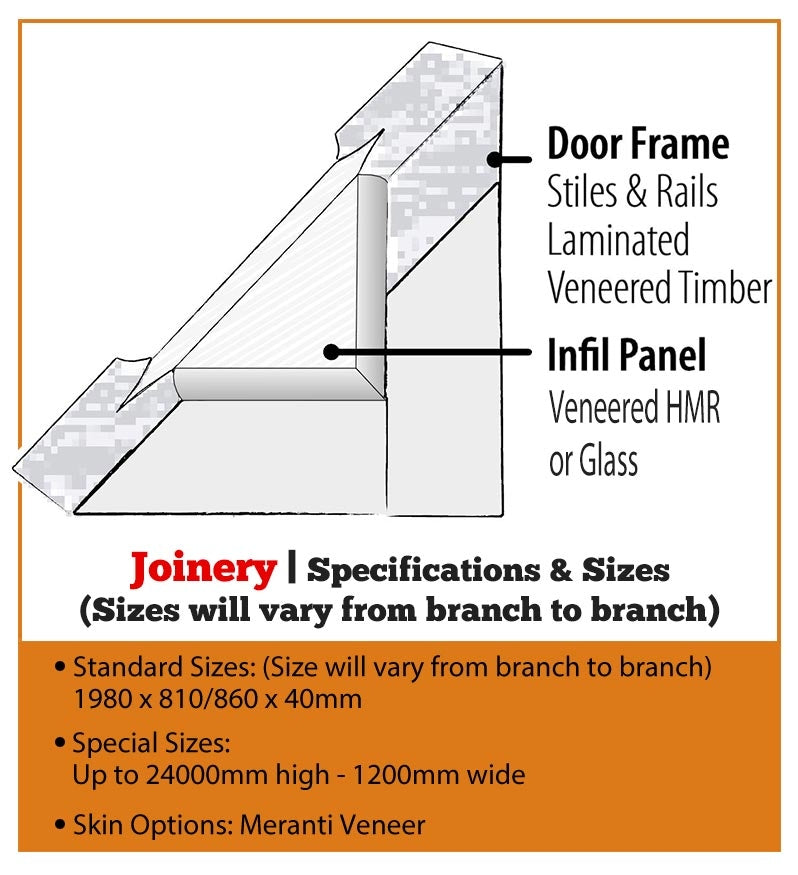 Joinery JST2