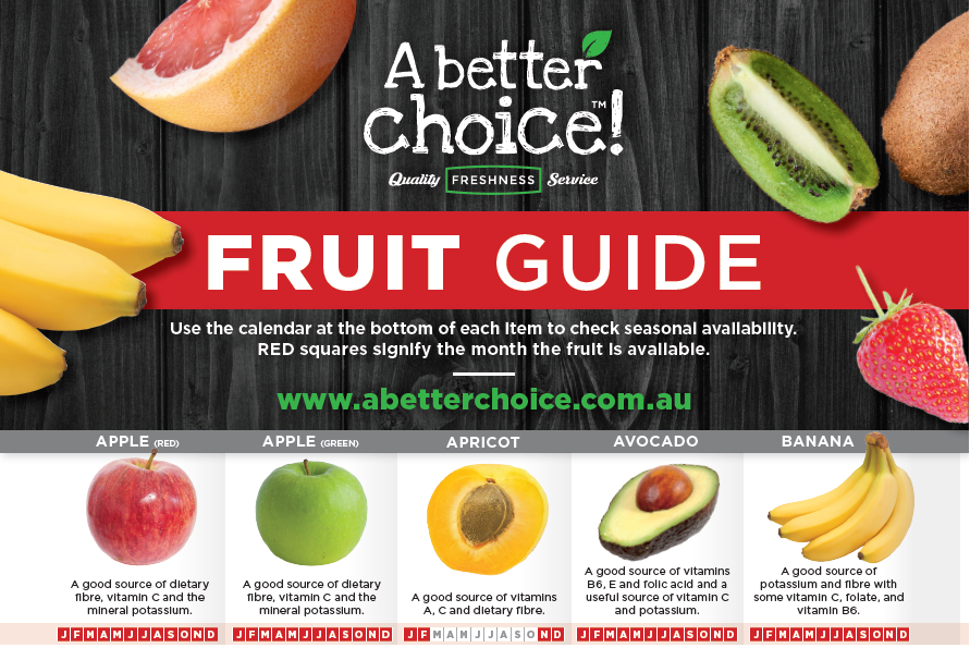 Seasonal fruit guide Victoria by A Better Choice