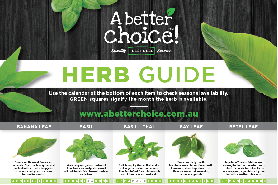 Seasonal herb guide Victoria by A Better Choice