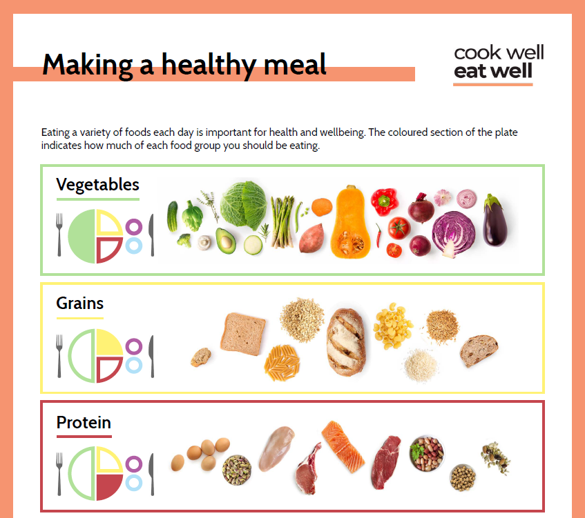 Making a healthy meal