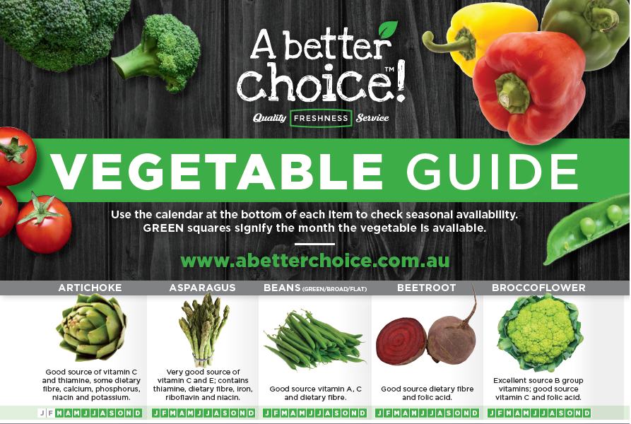 Seasonal vegetable guide Victoria by A Better Choice