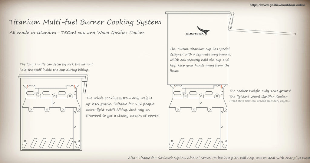 Titanium Multi-fuel Burner Cooking System