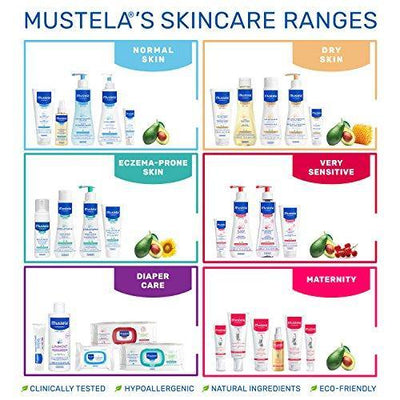 Mustela No-Rinse Soothing Cleansing Water - Micellar Water - Baby Cleanser Face & Diaper - For Very Sensitive Skin - Fragrance Free - 10.14 fl. oz.