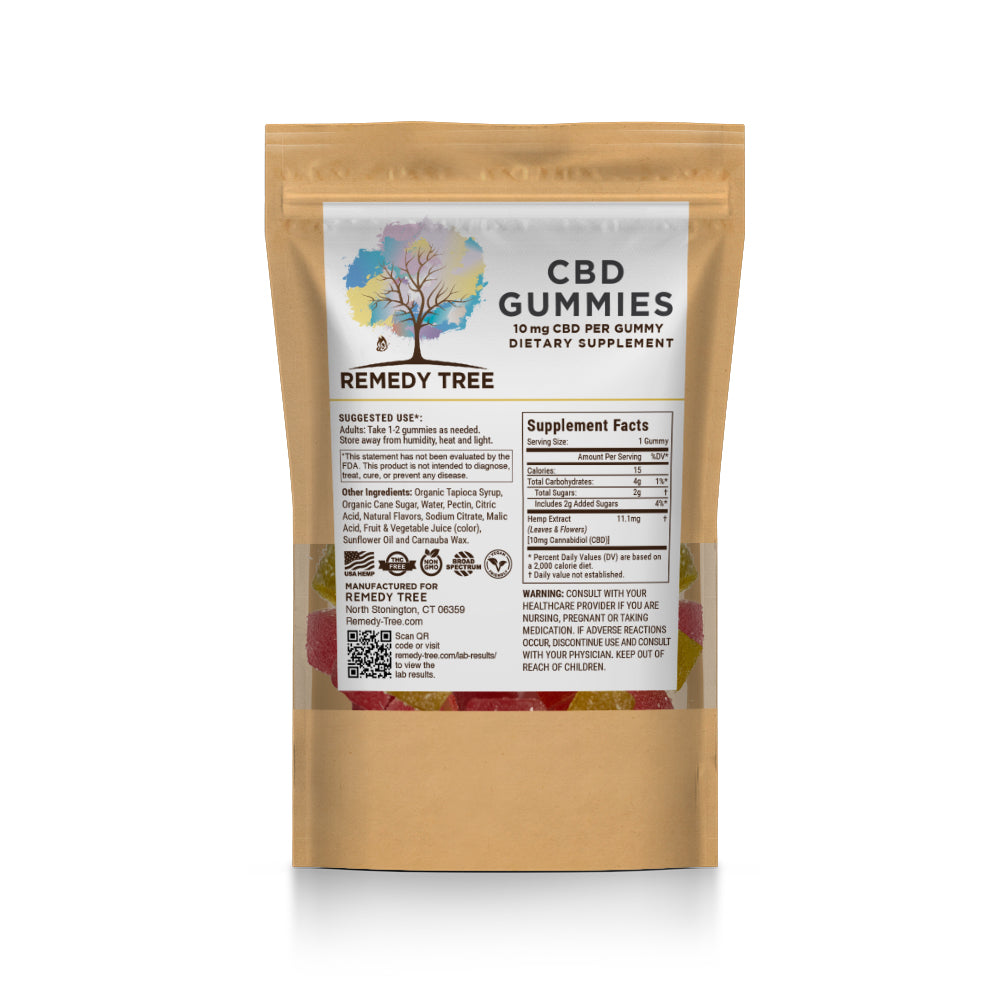 CBD Gummies 100 MG