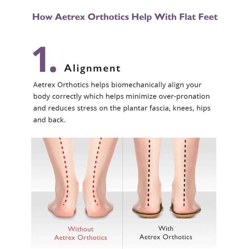 Aetrex | Women's Orthotics L600W (Medium/High Arch)