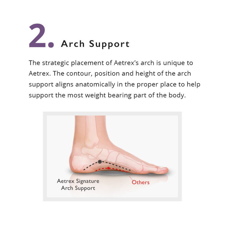 Aetrex | Women's Orthotics L625W (Flat/Low Arch) with Metatarsal Support