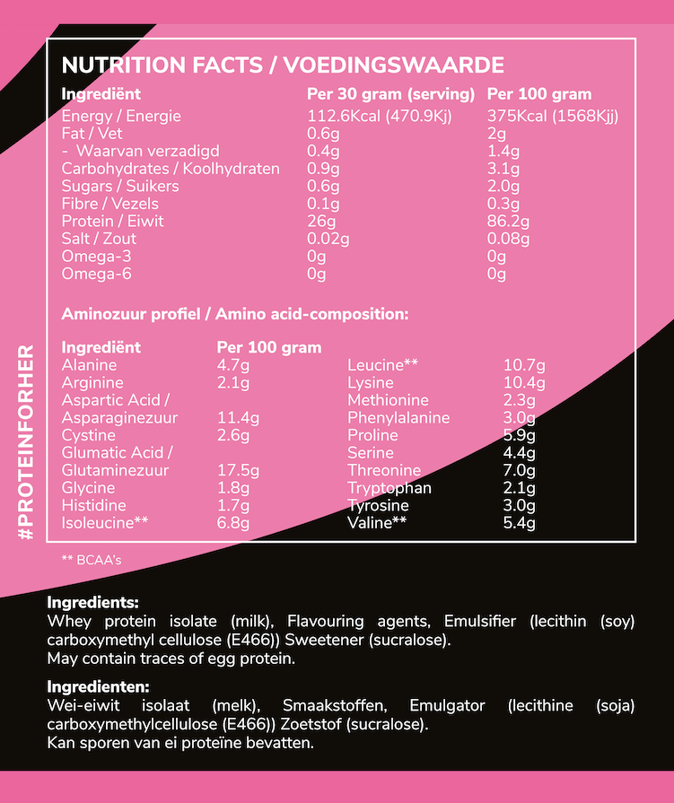 Label Whey Protein