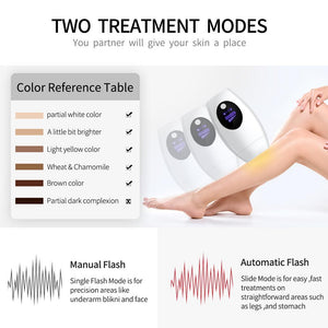 IPL Painless Permanent Laser Hair Removal Device with LED Display-Laser Hair Remover-white-EU plug-COOL FUN TECH