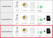 Load image into Gallery viewer, LED Light Bulb with Wifi Camera-Wifi Camera-Cam with 32GB Card-China-COOL FUN TECH