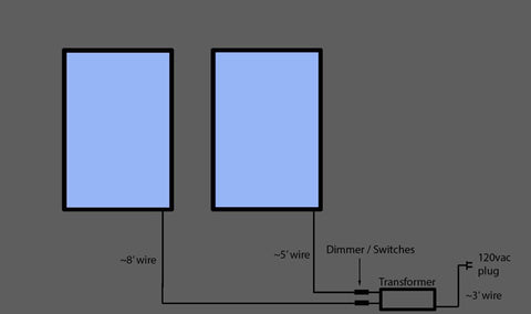 Schematic - 2 27x40 LED Frames - Cords different lengths to one 6amp Power Supply (provided)