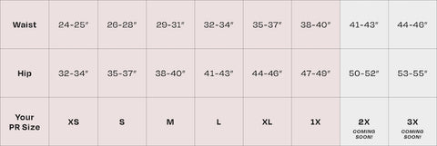 Image sizing chart for visual reference