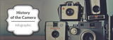 A Short History of the Photographic Camera [Infographic]
