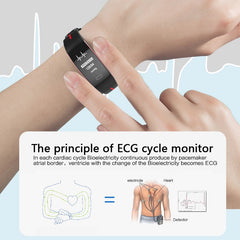 Blood pressure measurement band heart rate monitor PPG ECG  smart bracelet watch Activity fitness tracker wristband