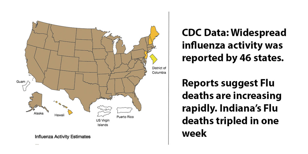 Widespread Influenza Activity Reported By 46 States