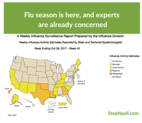 Flu season is here and experts are already concerned