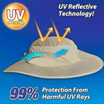 Sunstroke-Prevented Cooling Hat