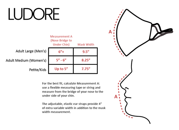 Face mask measurement chart for adult men, adult women, and petite or kids faces. Chart shows where and how to measure your face for the best face mask fit.