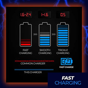 Intelligent Automatic Power-Off Fast Charger