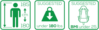 Suggested height and weight for RW106/NW