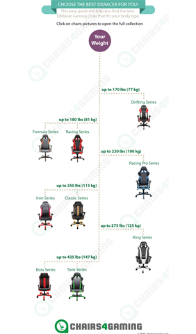 DXRacer shopping guide