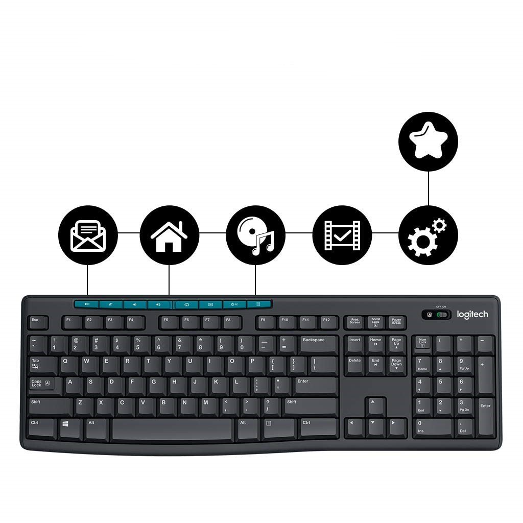 Logitech Combo MK275 Keyboard And Mouse - Paksa Pk
