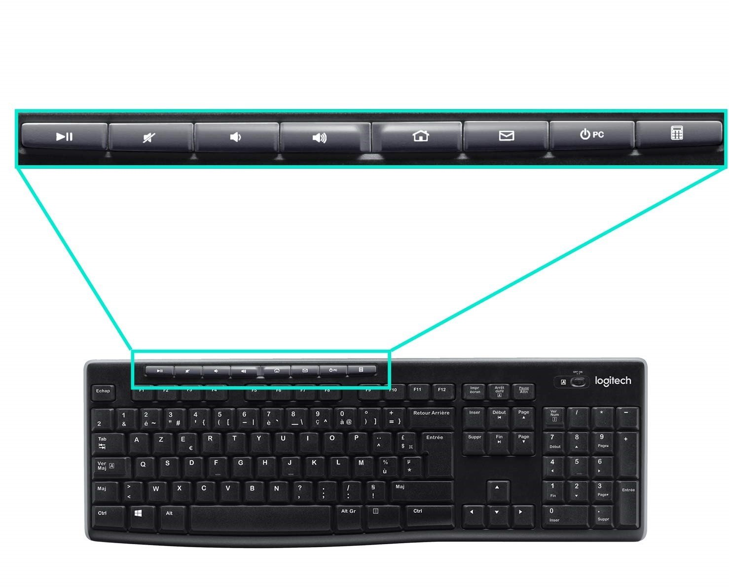 Logitech Combo MK270R Keyboard And Mouse - Paksa Pk