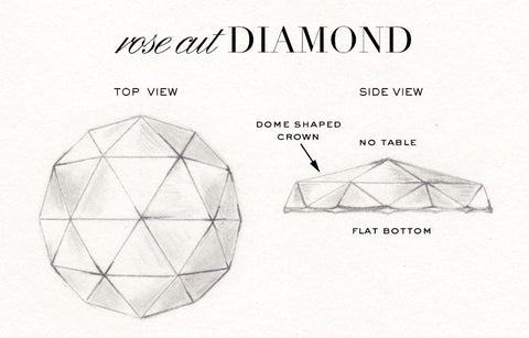 Image of a rose cut diamond