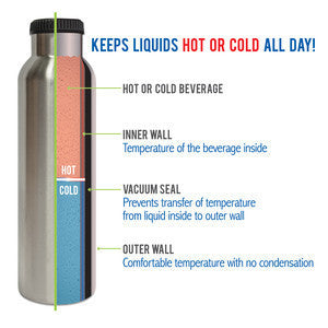 Vacuum Insulated Hydration Bottle - White - 40 oz