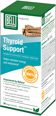 THYROID SUPPORT (Supplements)